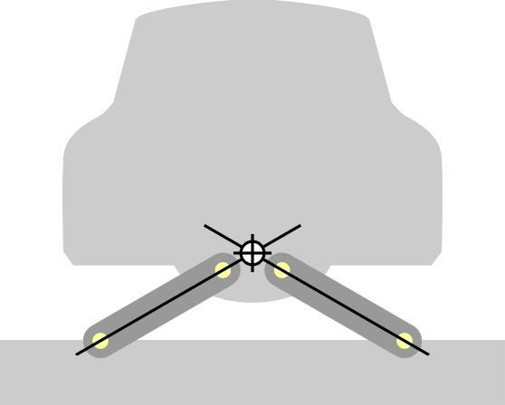 Swingaxlerc