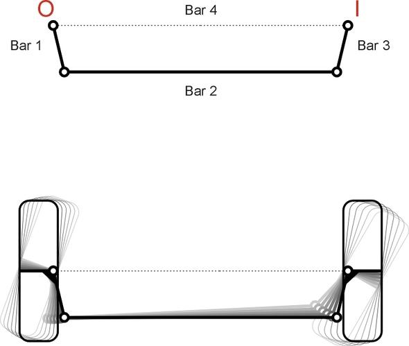 Fourbar