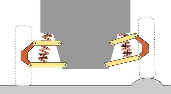 Doublewishbone