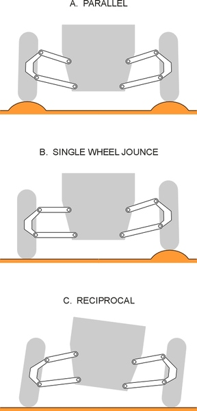 Parallelreciprocal