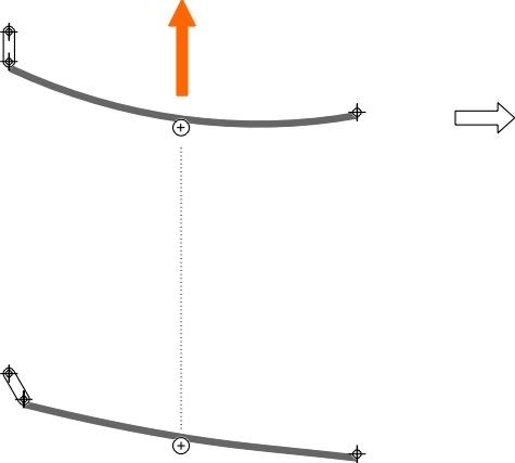 Rollsteercure