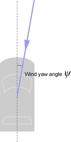 Windyawangle
