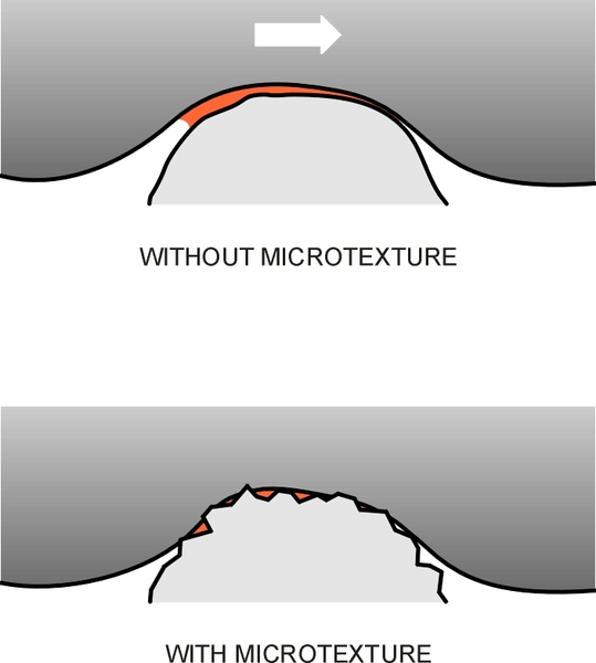 Microtexture