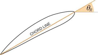 Chordref