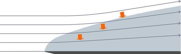 Inertiasqueeze