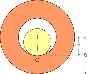 Bearingcontact