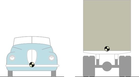 Truckcom