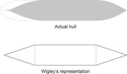 Wigleyhull