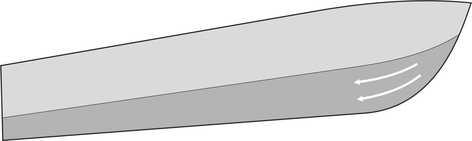 Bowcurve