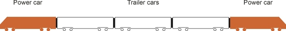 PassengerFormation