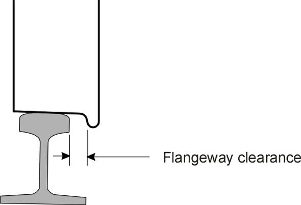 FlangeClearance