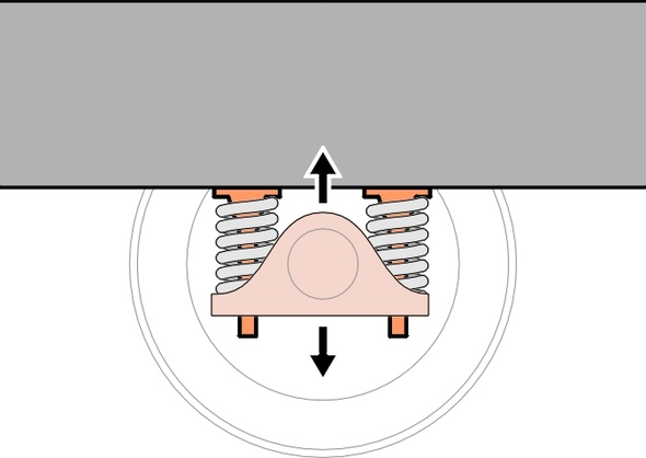 CylindricalStubs