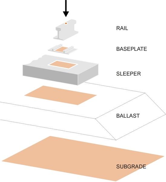 SpreadPyramid